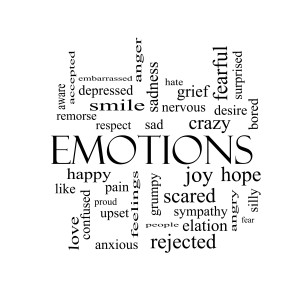 Emotions Word Cloud Concept in black and white with great terms such as sad, happy, joy and more.
